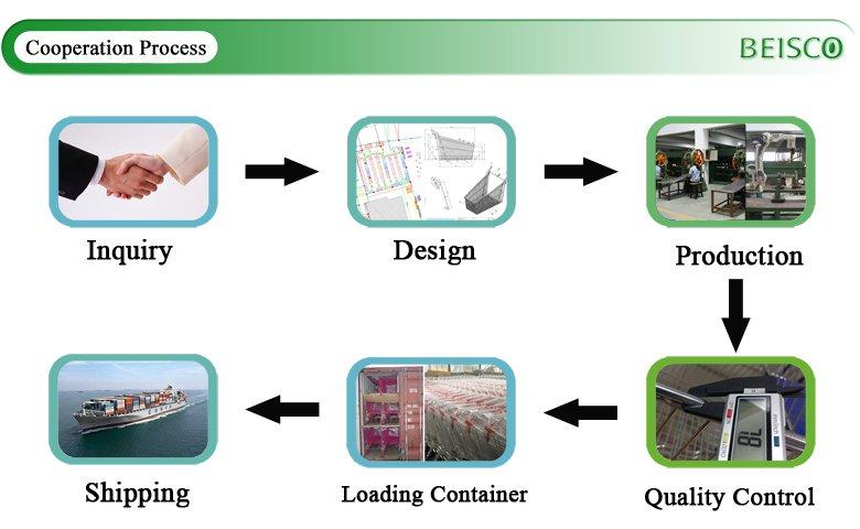 6 sixth cooperation process